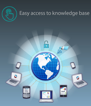 Easy access to knowledge base